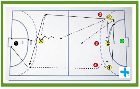 Fútbol sala: Ataque 1