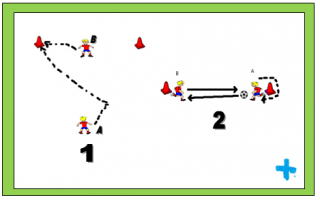 Velocidad de reacción 1