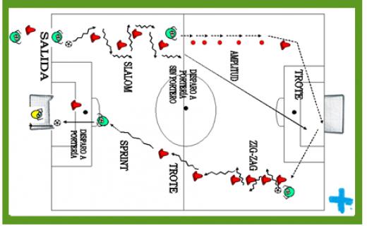 Circuito De Resistencia Futbol : Resistencia aeróbica archives futbol en positivo