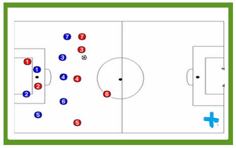 Balonmano y marcar gol de cabeza