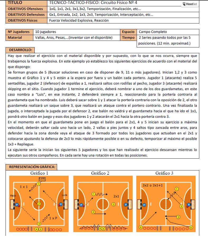 Circuito Técnico-Táctico de Fútbol Sala.