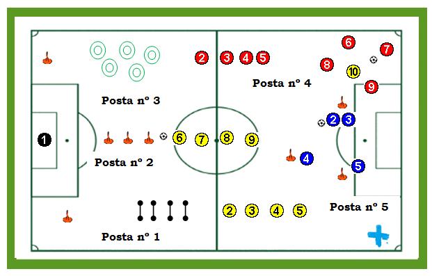 Circuito Fisico Tecnico Futbol : Circuito técnico táctico de cinco postas fútbol en positivo