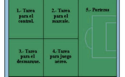 Relación tecnica y tactica fútbol base 2