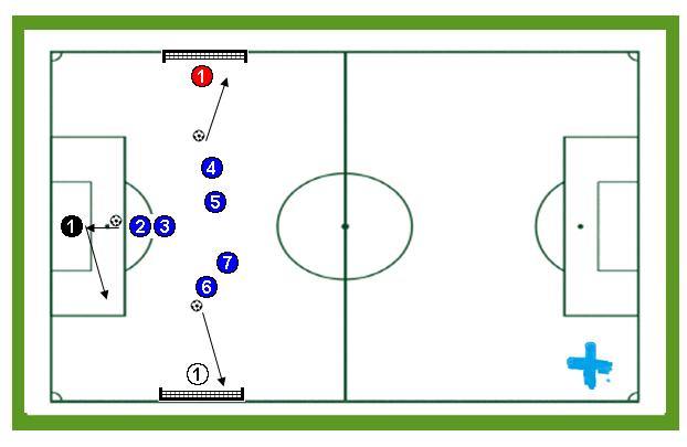 Penalti con rotación