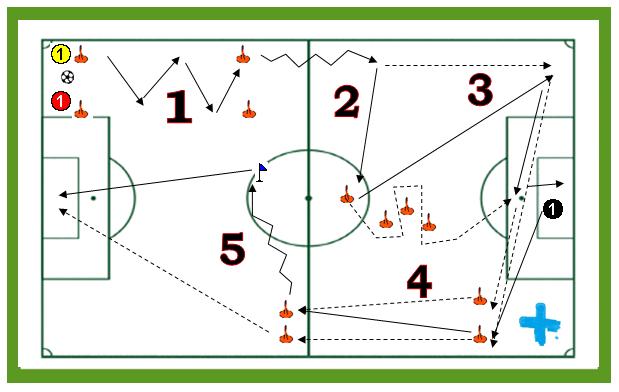 Circuito Tecnico Futbol : Resistencia aeróbica archivos fútbol en positivo