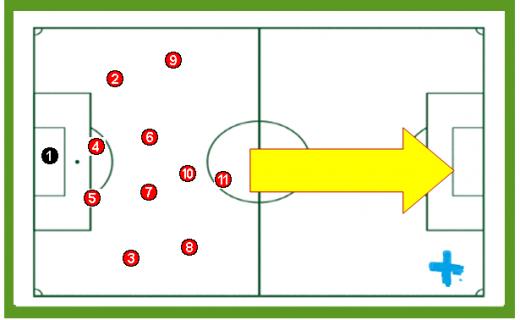 conceptos tacticos de ataque