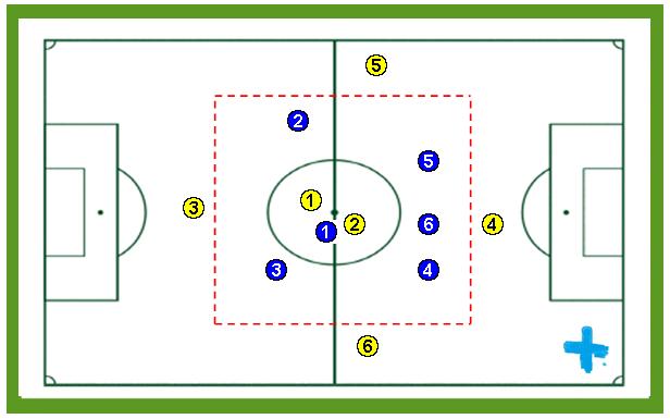 Ejercicio de entrenamiento de fútbol: Posesión interior y exterior