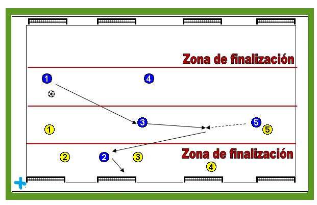 Ejercicio de entrenamiento de fútbol: 5 x 5 en zonas