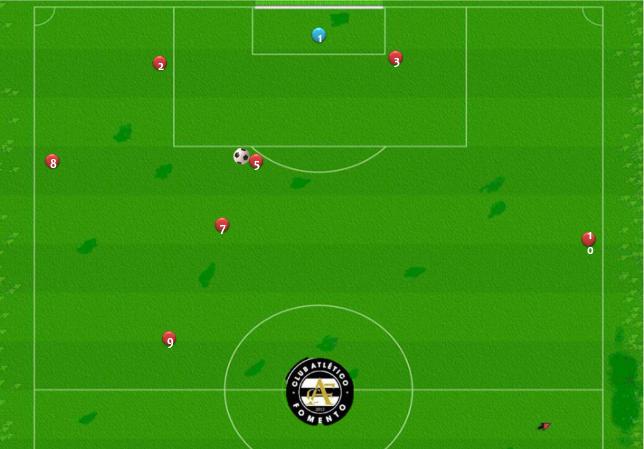 Sistema 1-2-4-1 en fútbol 8