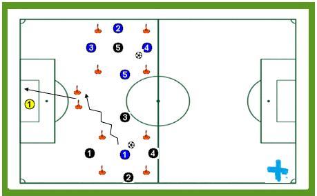 Ejercicios fútbol: Rondos con finalización
