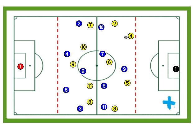 La importancia de los espacios tácticos en el fútbol