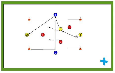 Posesión de balón en H