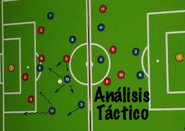 análisis táctico
