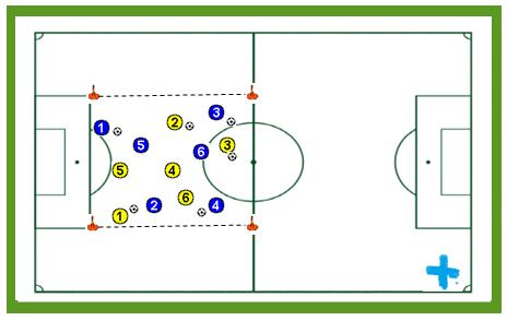 Mantenimiento de balón con oposición semiactiva para la mejora de la posesión de balón