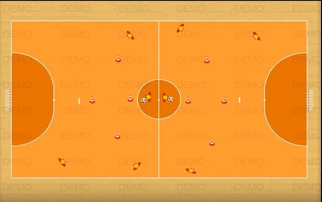 Rotación básica – Diagonal en Fútbol Sala