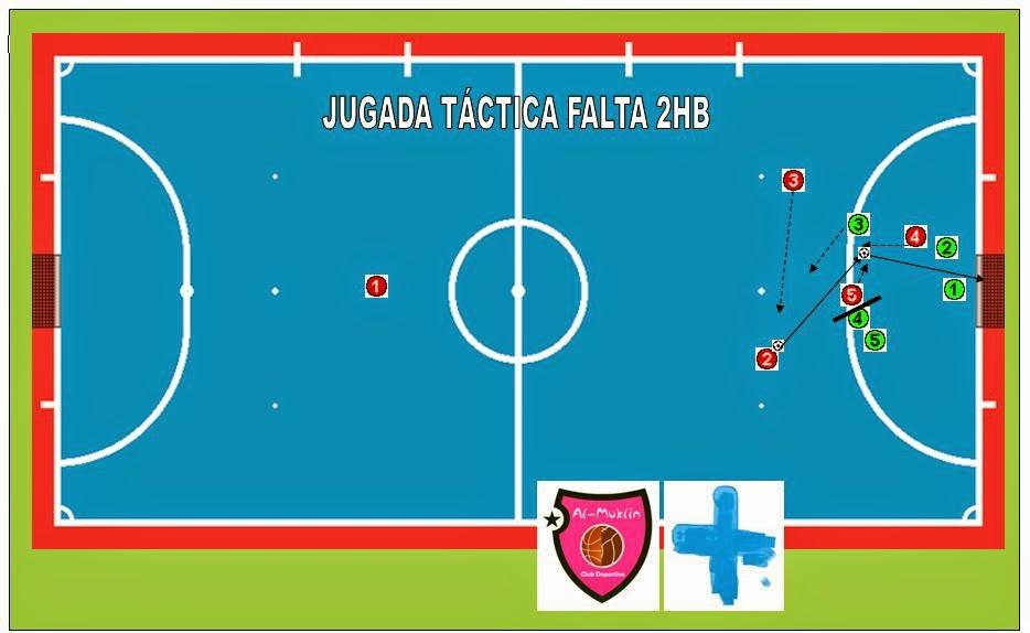 Fútbol sala: Jugada táctica de falta con dos hombres en barrera.