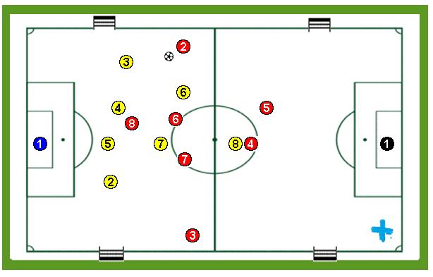 Partido de fútbol con dos porterías grandes y cuatro pequeñas