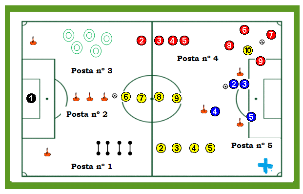 Circuito técnico-táctico de cinco postas