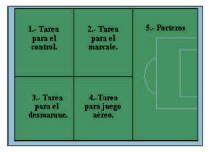 Relación entre técnica y táctica en el fútbol base (Parte 2)