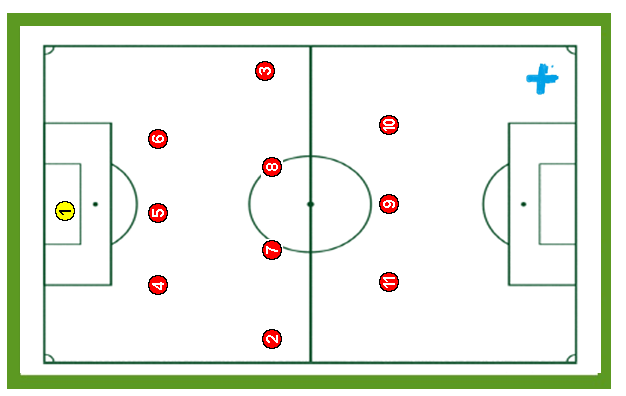 Táctica: Sistema de Juego 1-3-4-3 en el fútbol menor.