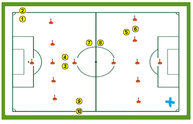 Ejercicio de Preparación Física fútbol: Carrera por parejas en diferentes direcciones