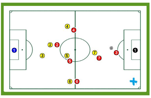Ejercicio entrenamiento de fútbol: Partido de fútbol marcaje individual