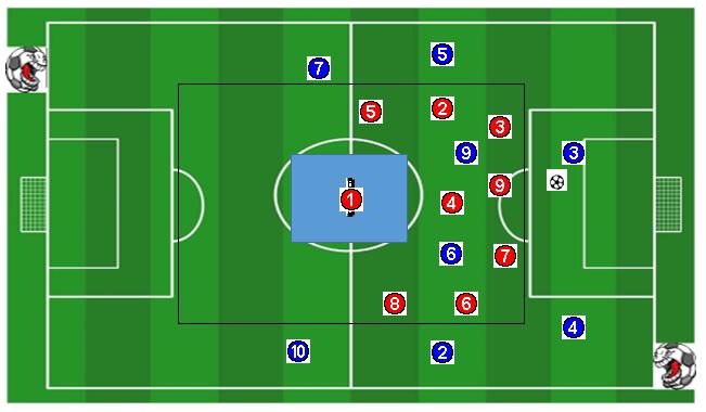 8 contra 8 más portero en círculo central