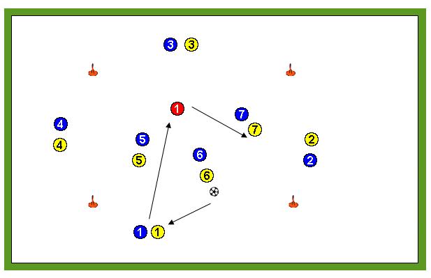 Posesión de balón y comodines exteriores con defensa individual.