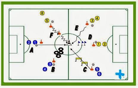 Circuito resistencia circulo central