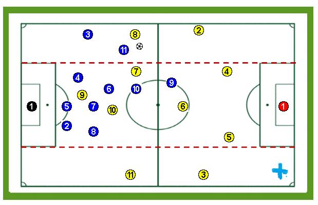 Mejora de las basculaciones en Fútbol