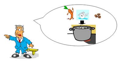 Zanahoria Huevo O Cafe Futbol En Positivo 2 unidad(s) de zanahorias cocidas al vapor. zanahoria huevo o cafe futbol en