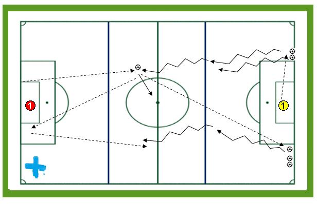 Juegos físico-técnicos para porteros