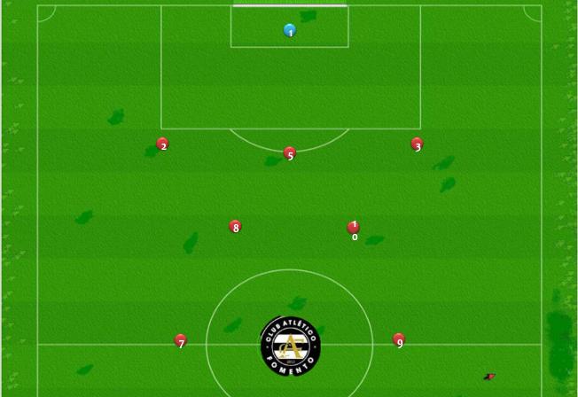 Sistema 3-2-2 en fútbol 8