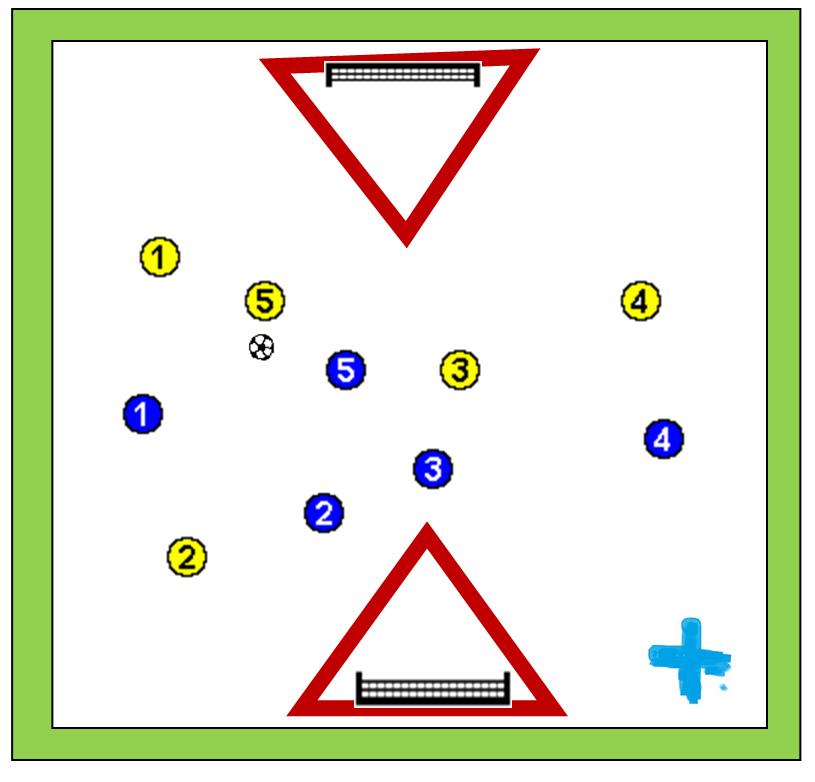 Juego de calentamiento: Fútbol cangrejo