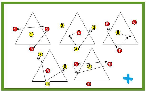 Rondos en triángulos