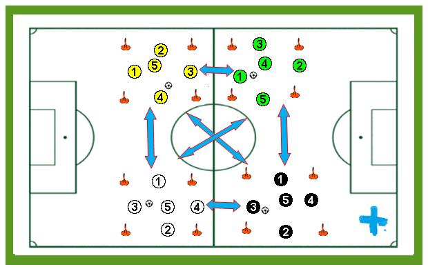 Ejercicio de velocidad de reacción en fútbol con cuatro rondos