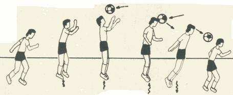 Tcnica El golpeo con la cabeza  Ftbol en Positivo