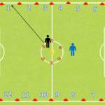 Mejora golpeo de precisión portero de fútbol