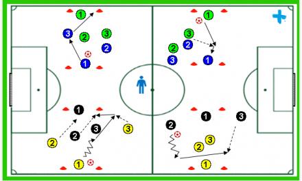 Desmarque y marcaje en grupos de seis jugadores