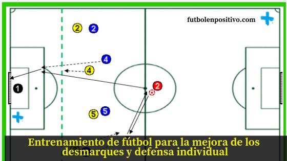 Entrenamiento de fútbol para la mejora de los desmarques y defensa individual
