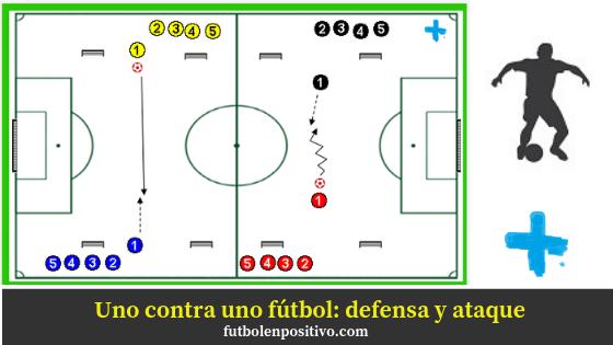 Uno contra uno fútbol: defensa y ataque