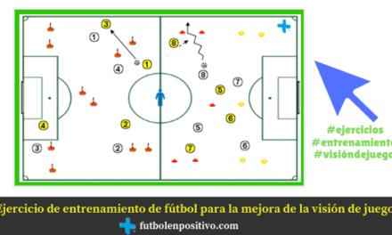 Ejercicio de entrenamiento de fútbol para la mejora de la visión de juego