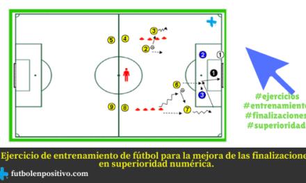 Ejercicio de entrenamiento de Fútbol: Finalizaciones paralelas en superioridad numérica