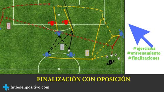 Finalización con oposición